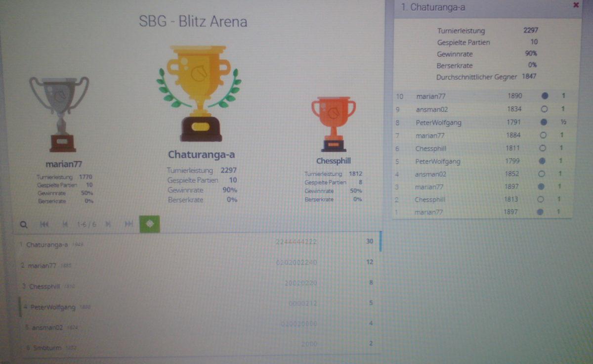 SBG Blitz Arena 12.03.