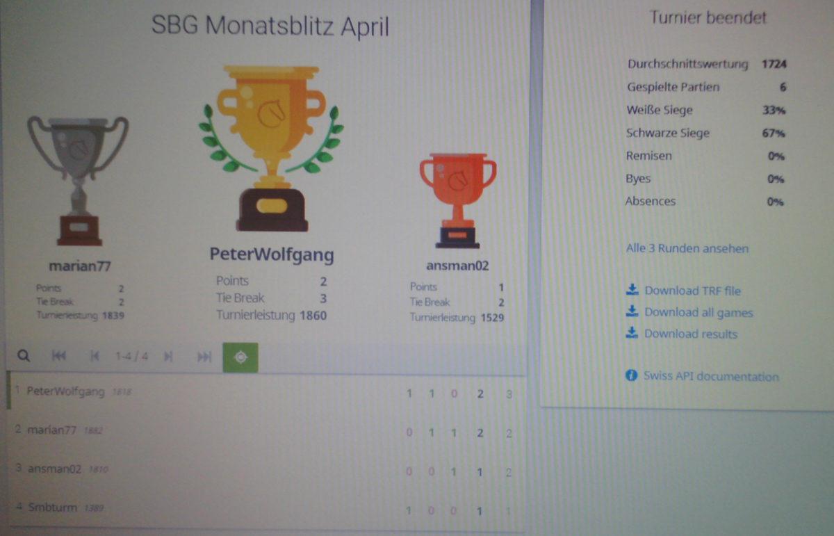 KARfreitag SBG Monatsblitz